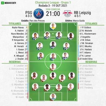 Escalações - PSG e RB Leipzig - 3ª rodada - Champions League - 19/10/2021. BeSoccer