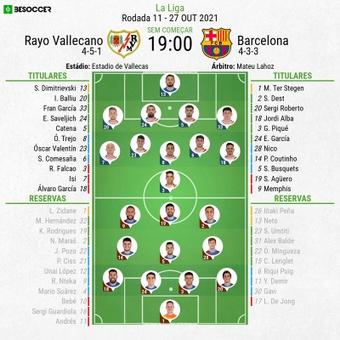 Escalações - Rayo Vallecano e Barcelona - 11ª rodada - LaLiga - 27/10/2021. BeSoccer