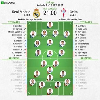 Escalações - Real Madrid e Celta - 4ª rodada - LaLiga - 12/09/2021. BeSoccer