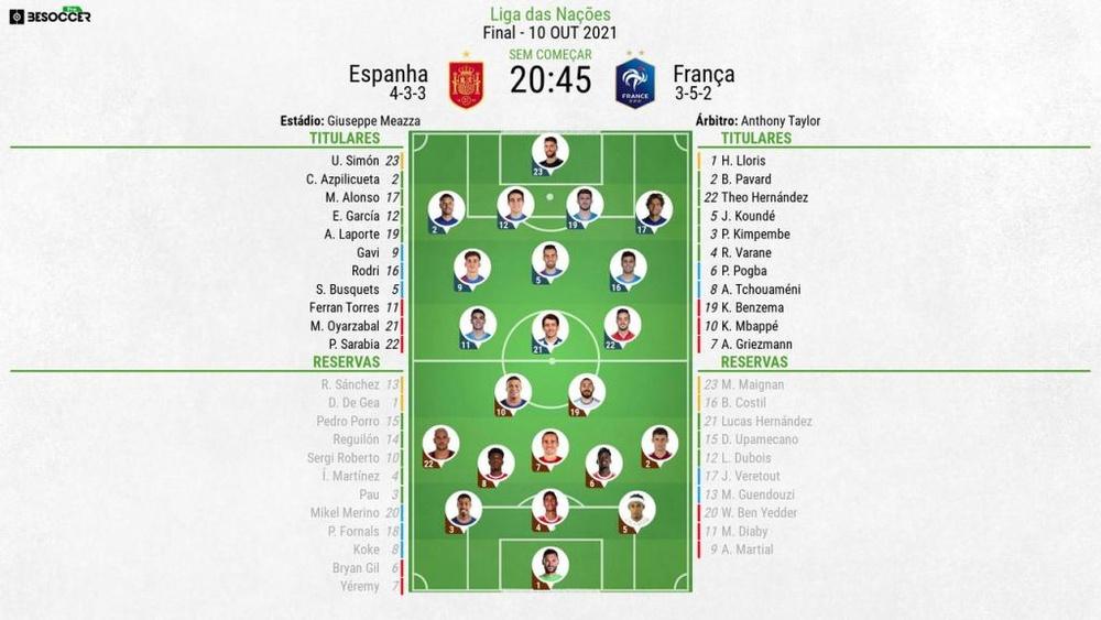 Escalações de Espanha e França pela final da Liga das Nações 2021. BeSoccer