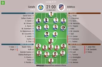 Escalações de Getafe e Atlético de Madrid pela 27º rodada de LaLiga 20-21. BeSoccer