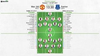 Escalações de Manchester United e Everton pela 7º rodada da Premier League 21-22. BeSoccer