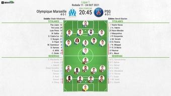 Escalações de Marseilla e PSG pela 11º rodada da Ligue 1 2021-22. BeSoccer