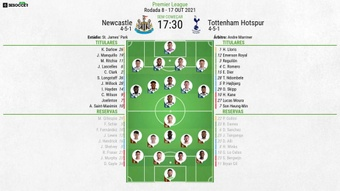 Escalações de Newcastle e Tottenham pela 8º rodada da Premier League 2021-22. BeSoccer