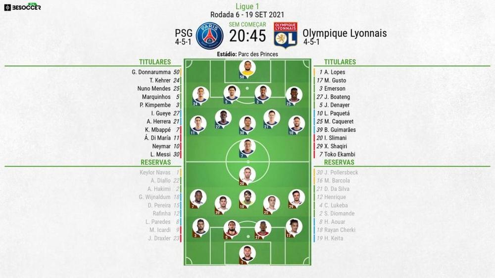 Escalações de PSG e Lyon pela 6º rodada de LaLiga 21-22. BeSoccer