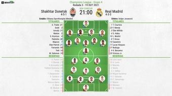 Escalações de Shakhtar Donetsk e Real Madrid pela 3º rodada da fase de grupos da UCL 21-22. BeSoccer