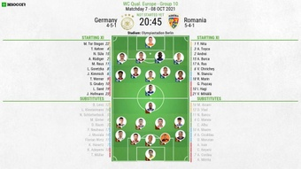 Germany v Romania, 2022 World Cup qualifiers, matchday 7, 8/10/2021 - Official line-ups. BeSoccer