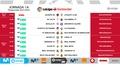 Estos son los horarios de las jornadas 14 de Primera y 17 de Segunda. Twitter/LaLiga