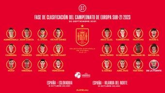 Luis de la Fuente dio la lista de convocados de España Sub 21. Twitter/SeFutbol