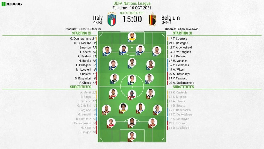 Italy v Belgium, UEFA Nations League, 3rd place play-offs, 10/10/2021 - Official line-ups. BeSoccer