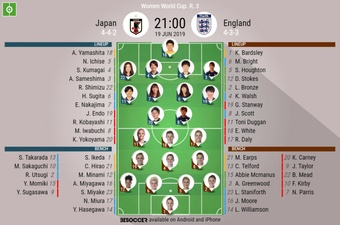 Japan v England, Women's World Cup 2019, Group D, MD 3, 19/06/2019, - Official line-ups. BESOCCER