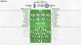 Juventus v Chelsea, Champions League 2021/22, group stage, matchday 2, - Official line-ups. BeSoccer