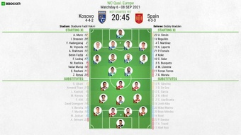 Kosovo v Spain, 2022 World Cup qualifiers, matchday 6, 8/9/2021 - Official line-ups. BeSoccer