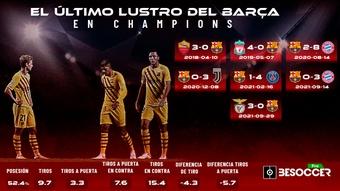 Las siete noches negras del Barcelona en Europa. BeSoccer Pro