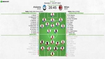 Le formazioni ufficiali di Atalanta-Milan. BeSoccer