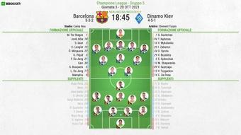 Le formazioni ufficiali di Barcellona-Dinamo Kiev. BeSoccer