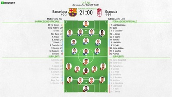 Le formazioni ufficial di Barcellona-Granada, BeSoccer