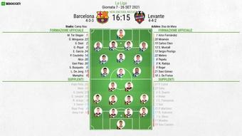 Le formazioni ufficiali di Barcellona-Levante. BeSoccer