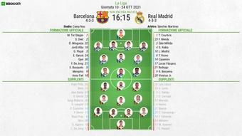 Le formazioni ufficiali di Barcellona-Real Madrid. BeSoccer