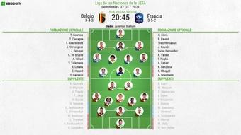 Le formazioni ufficiali di Belgio-Francia. BeSoccer