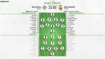 Le formazioni ufficiali di Betis-Real Madrid. BeSoccer