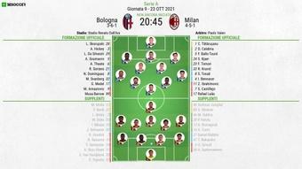 Le formazioni ufficiali di Bologna-Milan. BeSoccer