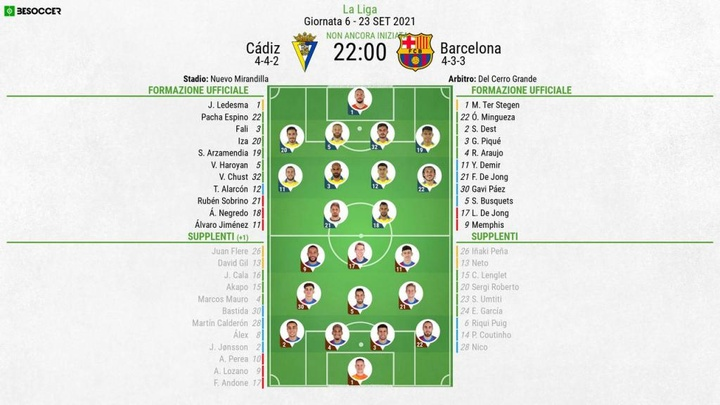 Le formazioni ufficiali di Cadice-Barcellona. BeSoccer