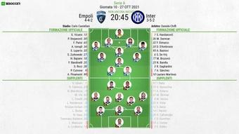 Le formazioni ufficiali di Empoli-Inter. BeSoccer