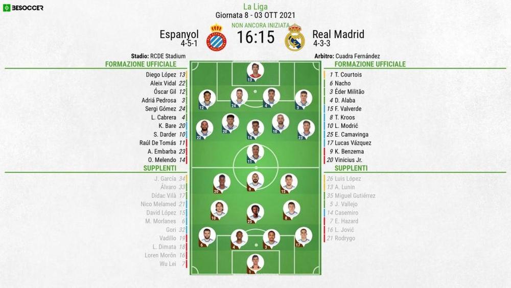 Le formazioni ufficiali di Espanyol-Real Madrid. BeSoccer