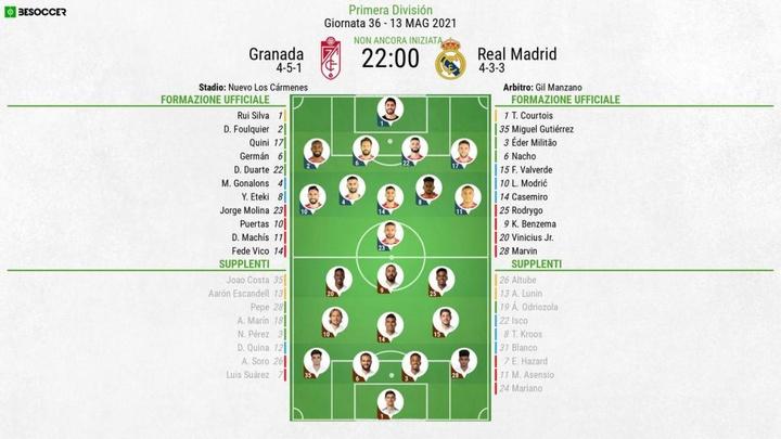 Le formazioni ufficiali di Granada-Real Madrid. BeSoccer