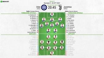 Le formazioni ufficiali di Inter-Juventus. BeSoccer