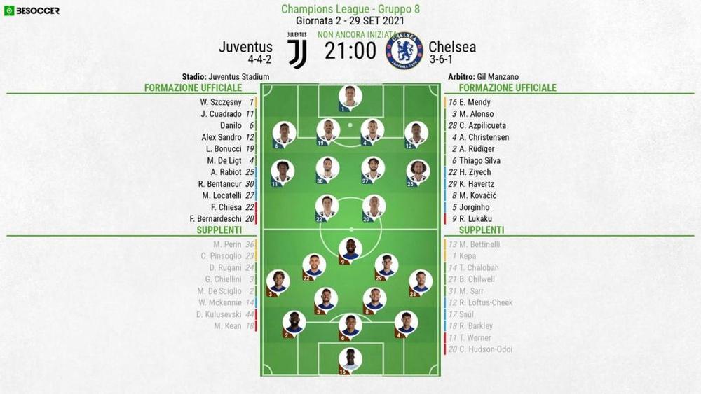 Le formazioni ufficiali di Juventus-Chelsea. BeSoccer