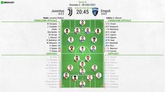 Le formazioni ufficiali di Juventus-Empoli. BeSoccer