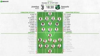 Le formazioni ufficiali di Juventus-Sassuolo. BeSoccer