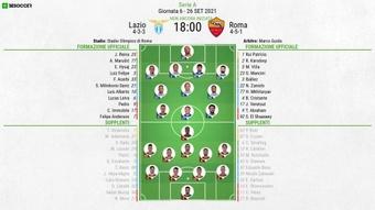 Le formazioni ufficiali di Lazio-Roma. BeSoccer