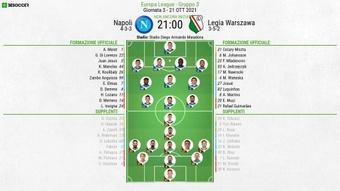 Le formazioni ufficiali di Napoli-Legia Varsavia. BeSoccer
