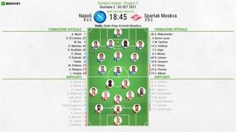 Le formazioni ufficiali di Napoli-Spartak Mosca. BeSoccer