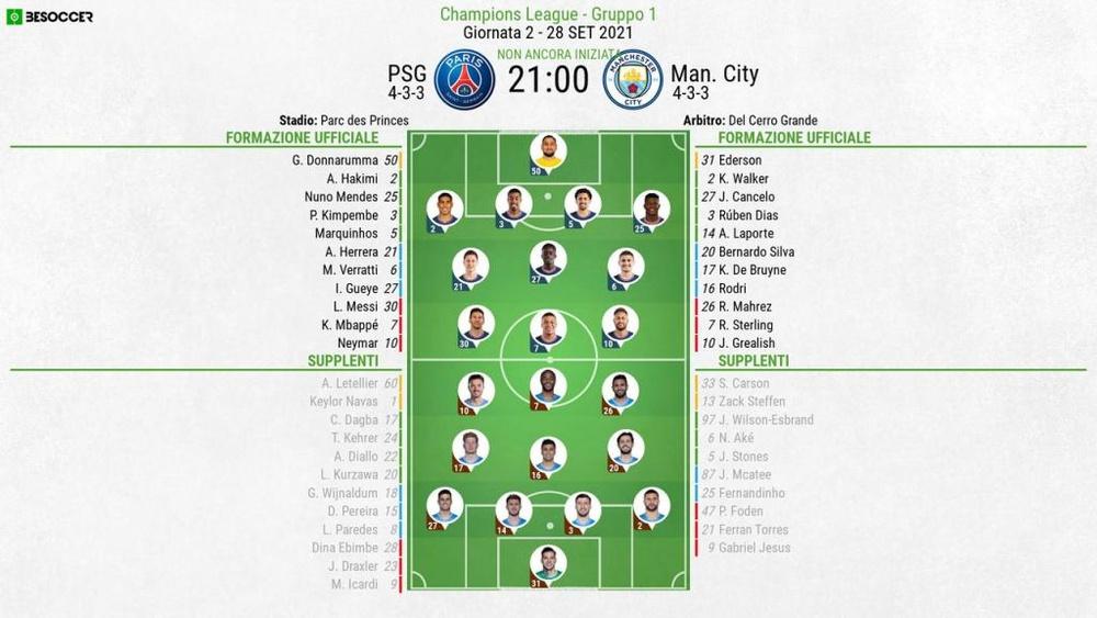 Le formazioni ufficiali di PSG-City. BeSoccer