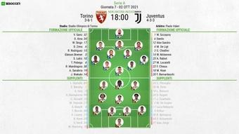 Le formazioni ufficiali di Torino-Juventus. BeSoccer