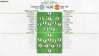 Leicester v Man Utd, Premier League 2021/22, matchday 8, 16/10/2021 - Official line-ups. BeSoccer