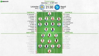 Leicester v Napoli, UEFA Europa League 2021/22, matchday 1, 16/9/2021 - Official line-ups. BeSoccer