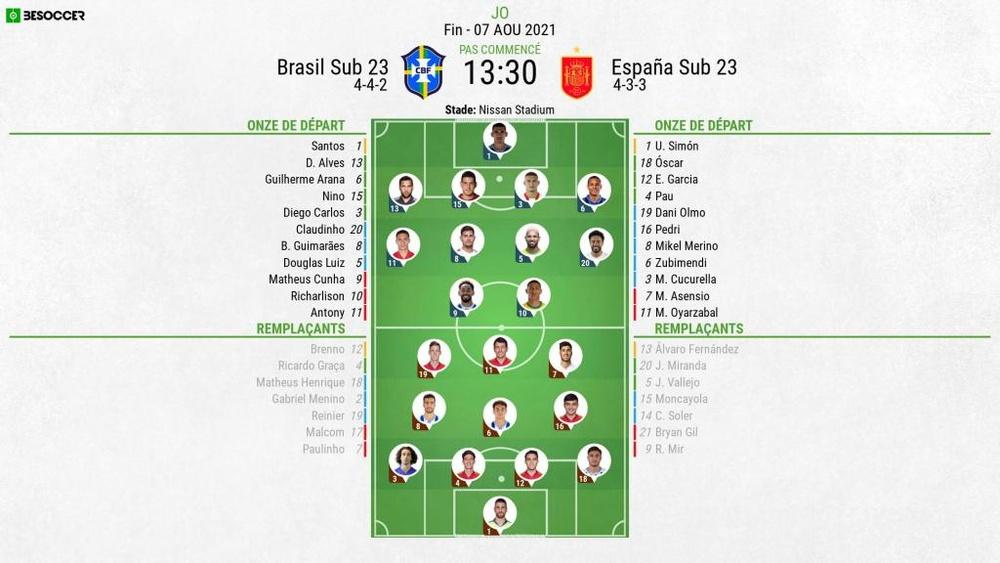 Compos officielles : Brésil-Espagne. BeSoccer