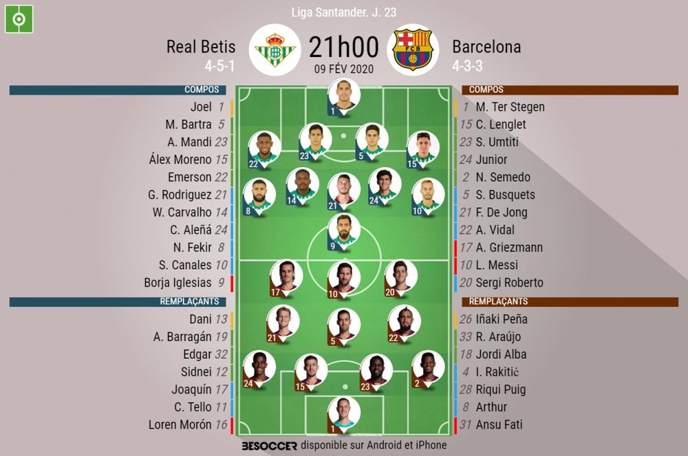 Suivez en direct Betis - Barça. BeSoccer