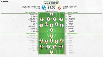 Suivez le direct de Marseille-Galatasaray. BeSoccer