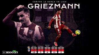 Les statistiques de Griezmann face au Barça en Liga. BeSoccer Pro