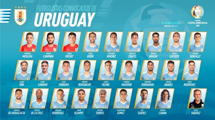 A lista forte do Uruguai para a Copa América. Twitter/Uruguay