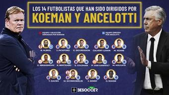 Una lista con futbolistas de toda clase, su mayoría del Everton. BeSoccer Pro