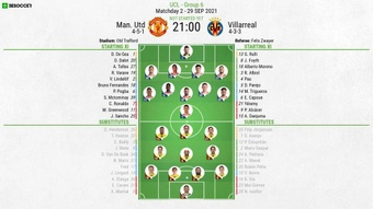 Man United v Villarreal, UCL 2021/22, Group F, matchday 2, 29/09/2021, official line-ups. BeSoccer