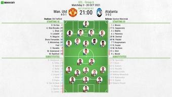 Suivez le direct de Manchester United-Atalanta Bergame. BeSoccer