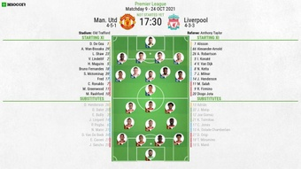 Manchester United v Liverpool, Premier League matchday 9, 24/10/2021 - Official line-ups. BeSoccer